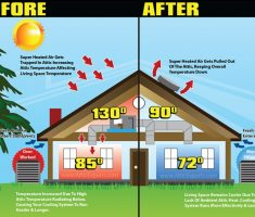attic ventilation before after