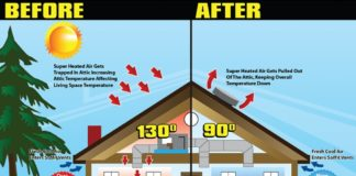 attic-ventilation-before-after