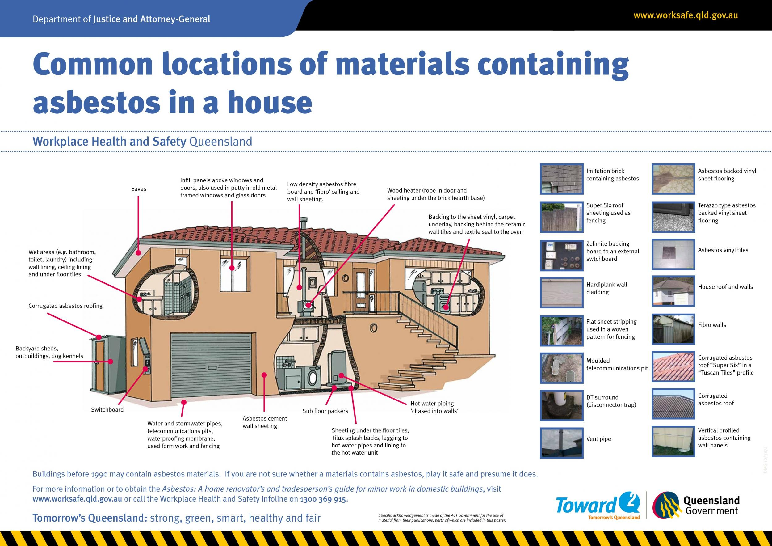 what-materials-containing-asbestos-in-home
