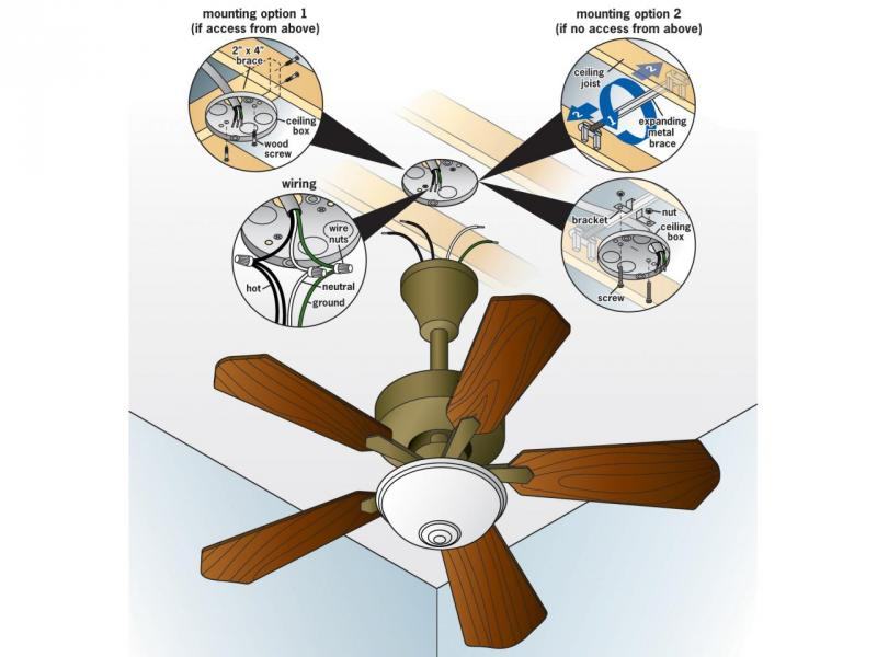 how-to-install-a-ceiling-fan-drawing-image